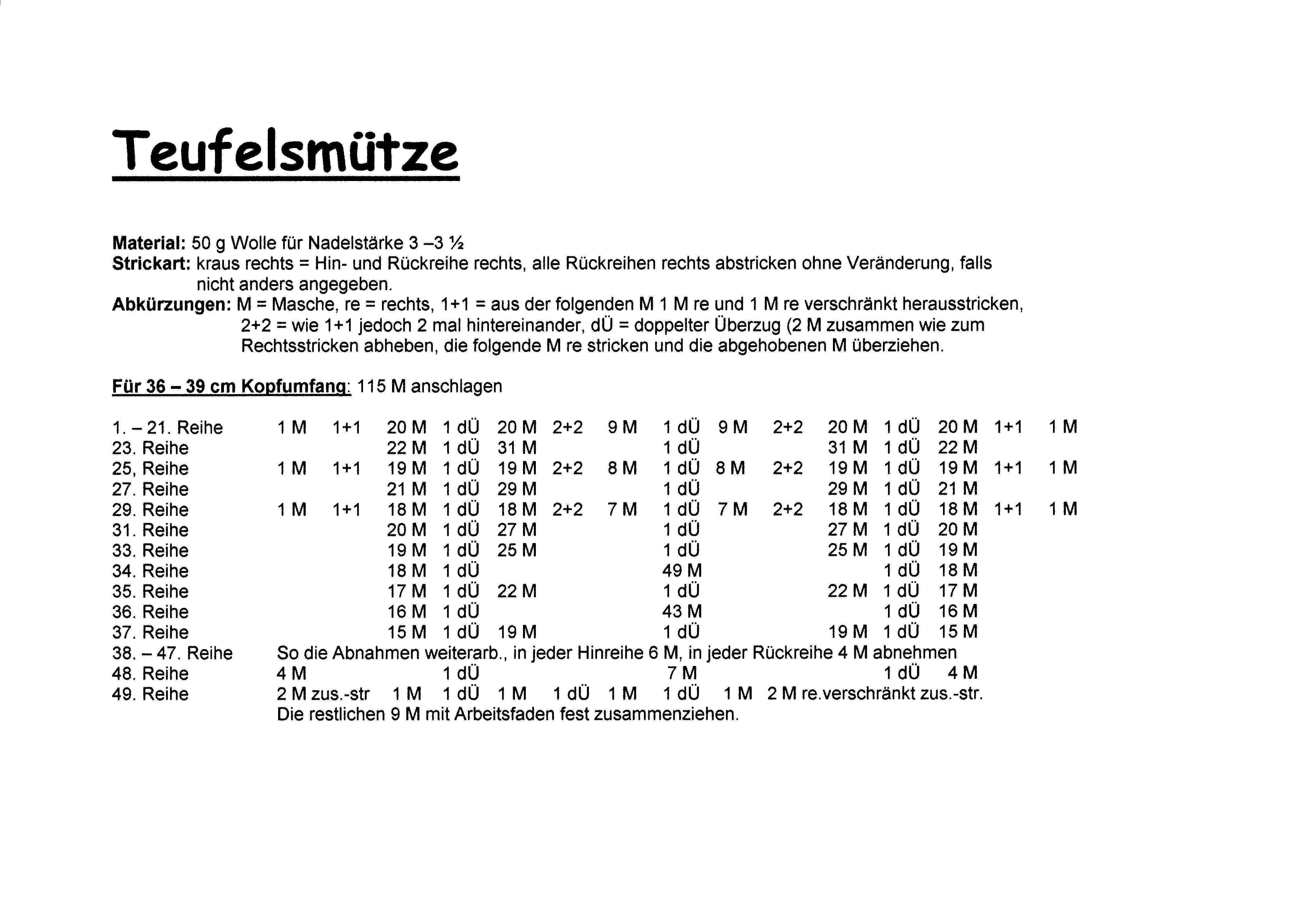 Top Stricknetz -Teufelsmütze- Rund um die Themen Stricken LZ56
